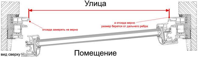самостоятельный замер москитной сетки